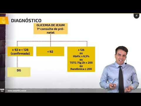 Diabetes na gestação (Diabetes gestacional) – Aula de Obstetrícia SanarFlix
