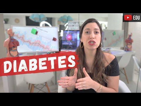 Diabetes | Parte 1 | Definição, tipos e fisiopatologia